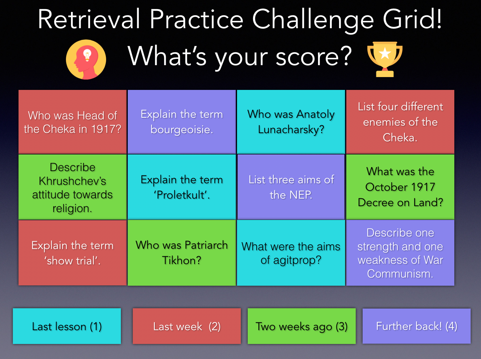 Retrieval Practice Challenge Grids for the classroom – Love
